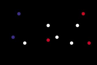 Een interferentiegraaf met draadloze gebruikers en hun buffers.