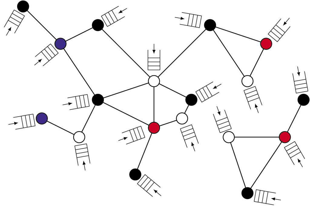 An interference graph of wireless users and their buffers.