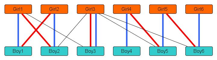 Match com matching algorithm